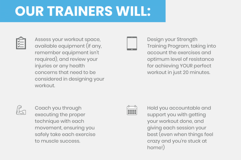 Our online virtual trainers do these things