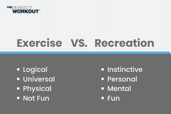 Exercise Vs Recreation compared