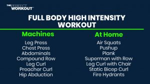 Full Body High-Intensity Workout