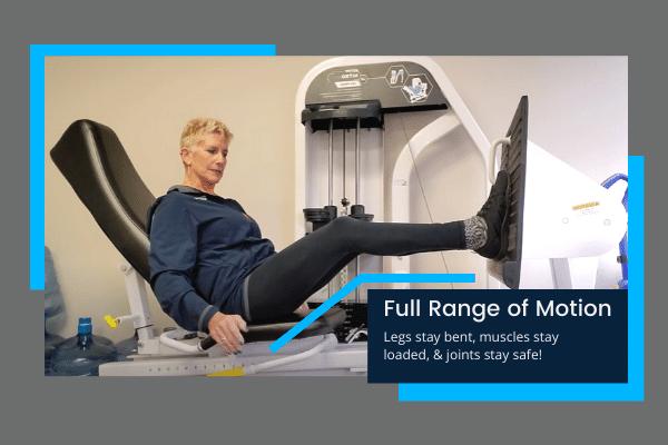 Exercise Myths Full Range of Motion