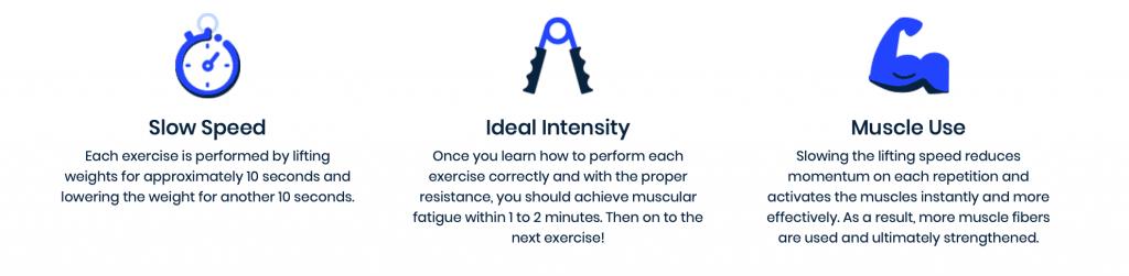 strength training exercises high risk