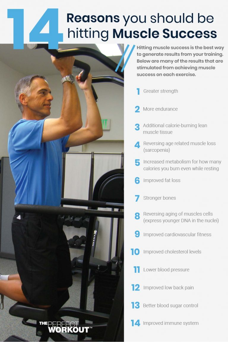 reasons why muscle success, Man experiencing muscle failure