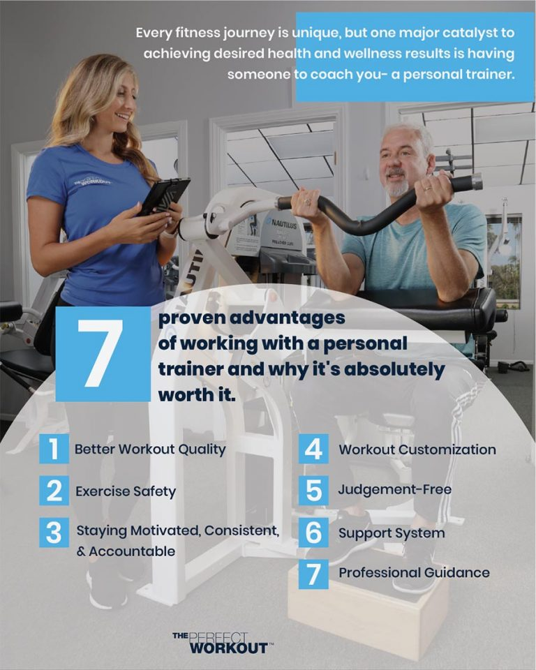 7 Benefits of Personal Training Infographic