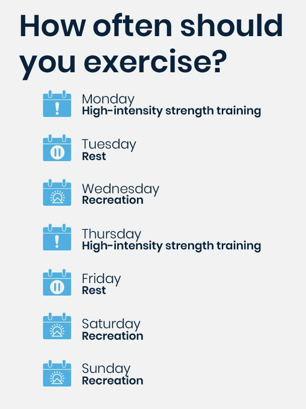 Weekly exercise schedule Monday through Sunday