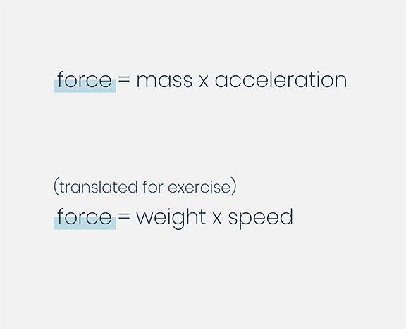 Force formula translated for exercise